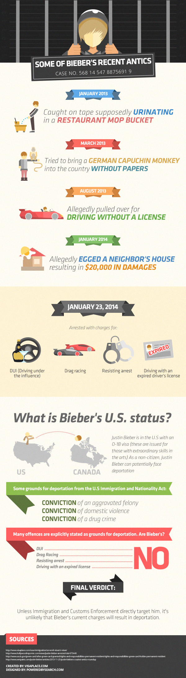 Justin Bieber's Recent Antics - Will He Be Able to Stay in the USA? An Infographic