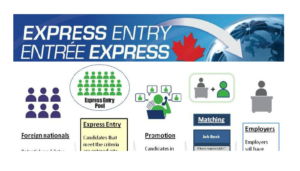 express-entry-program-2015
