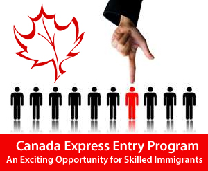 What the Express Entry System Means for Immigrants Already in Canada? -  VisaPlace