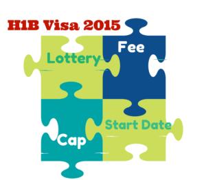 H1B-Visa CAP 2015