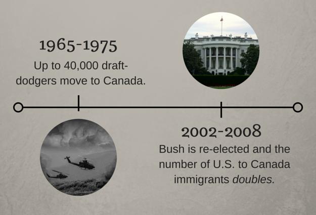 historical-context