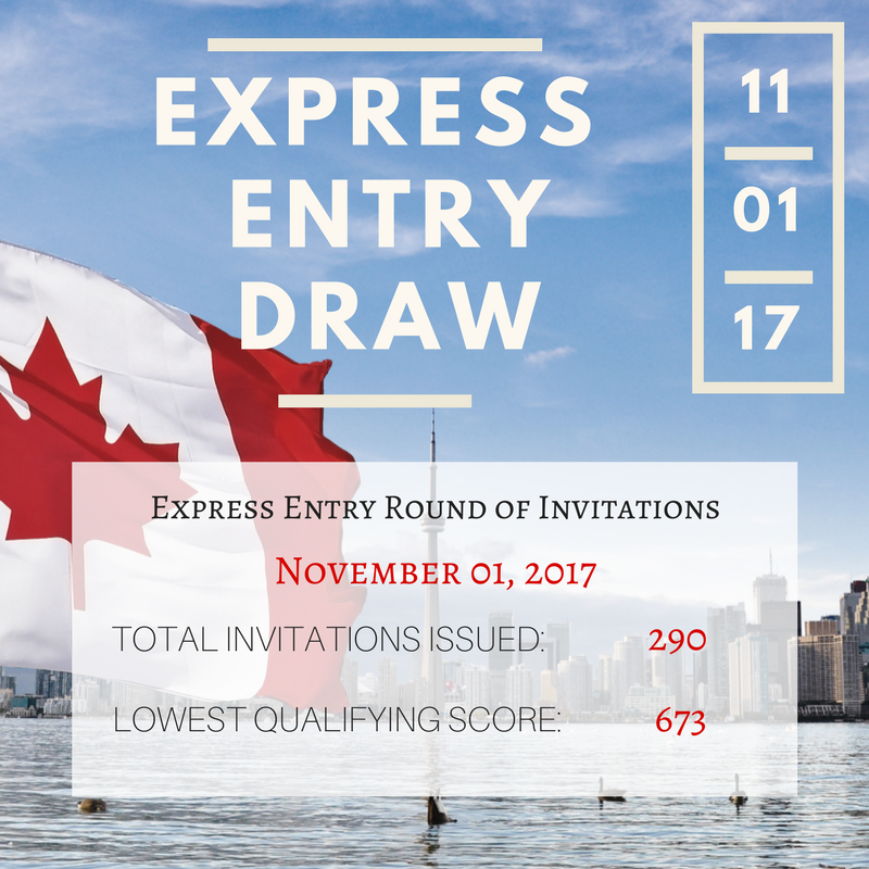 Express entry draw november 1 2017 75 visaplace canadian on november 15th the first express entry draw of november 2017 occurred the total invitations for the express entry draw 75 issued 290 with the lowest stopboris Choice Image