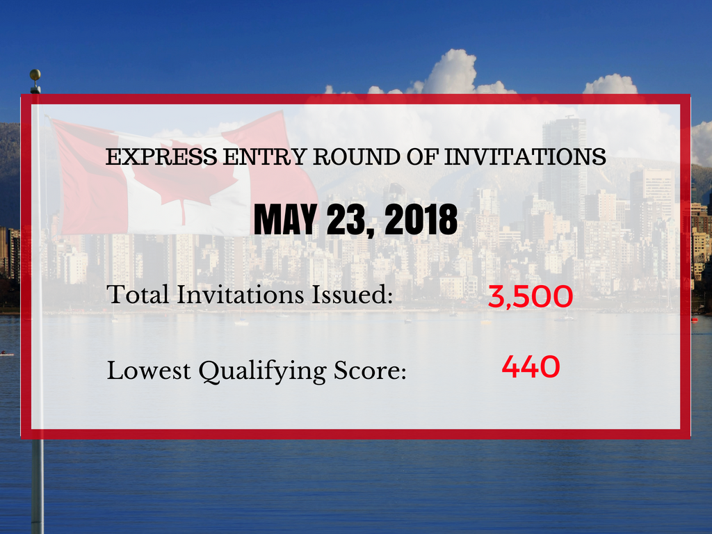 Express Entry Draw 90