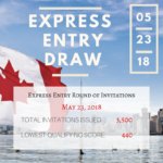 Express Entry Draw May 2018