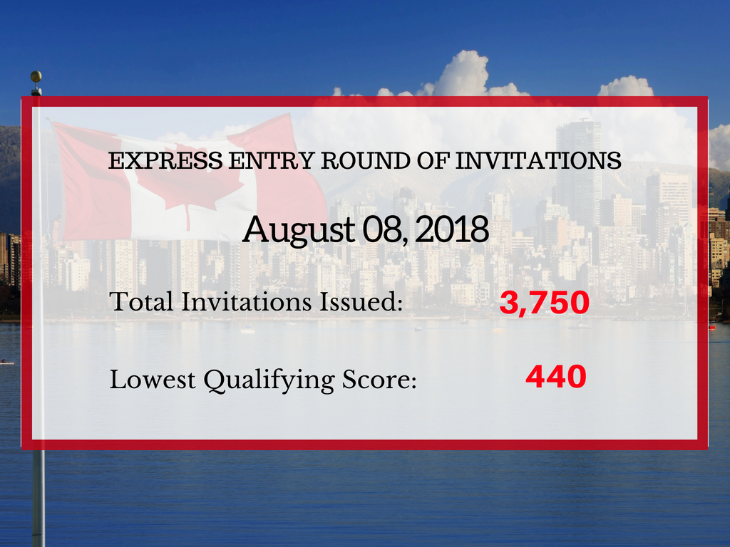 August Express Entry
