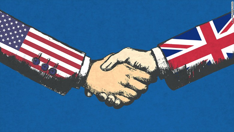 How to Immigrate to United States from UK: US Immigration