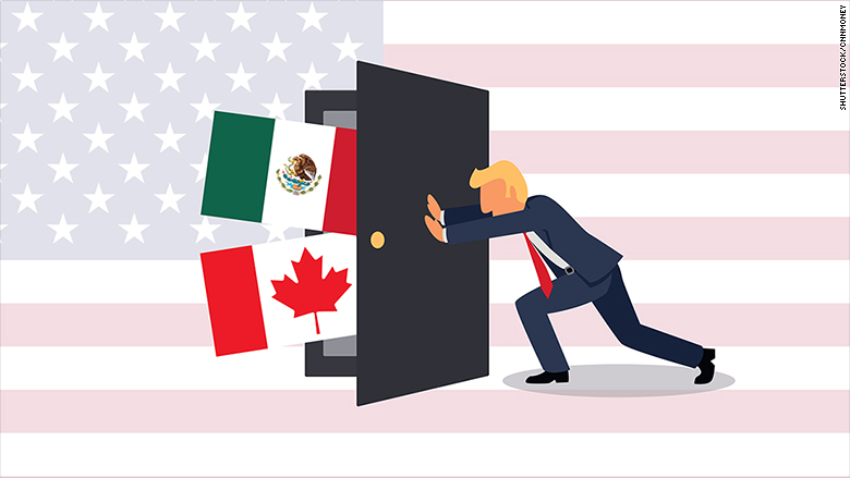 NAFTA repeal