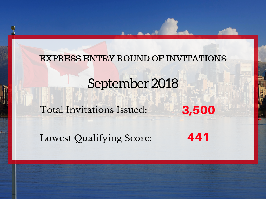 Express Entry draw 99