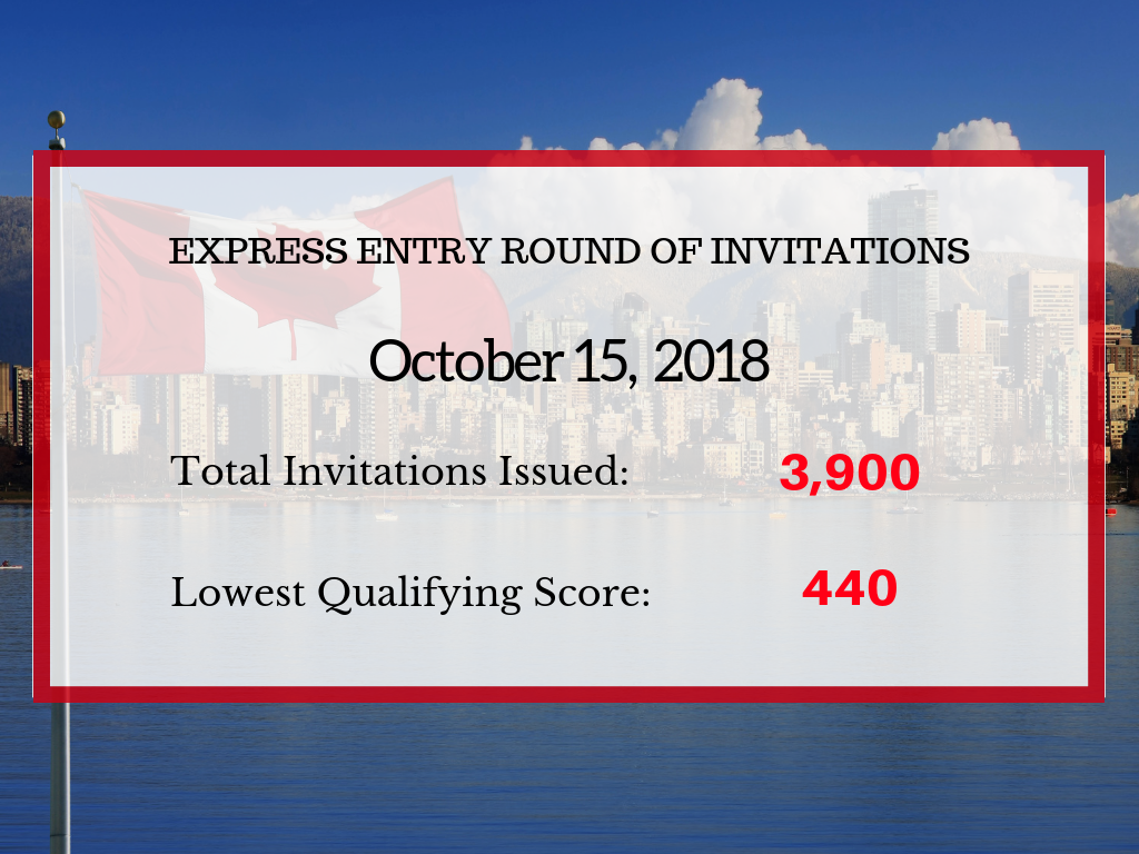 Express Entry October 102