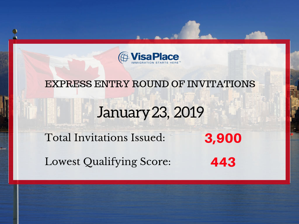 Express Entry Draw January