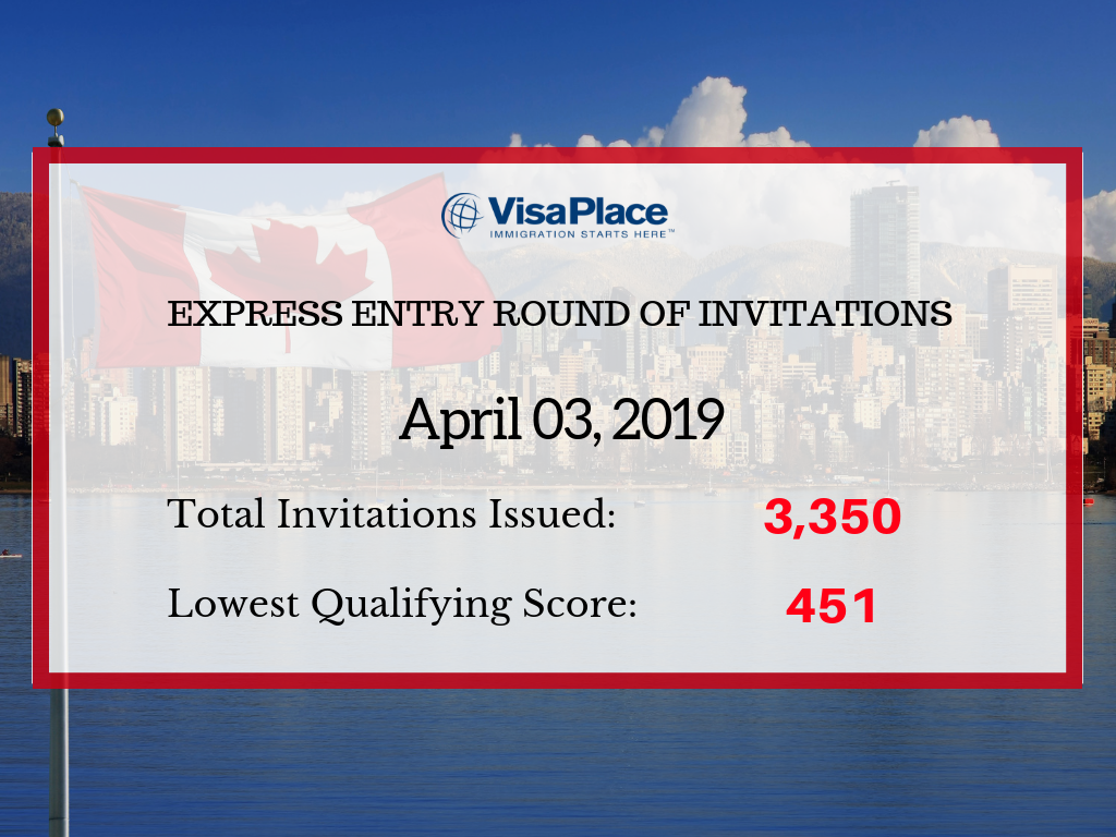 April Express Entry Draw