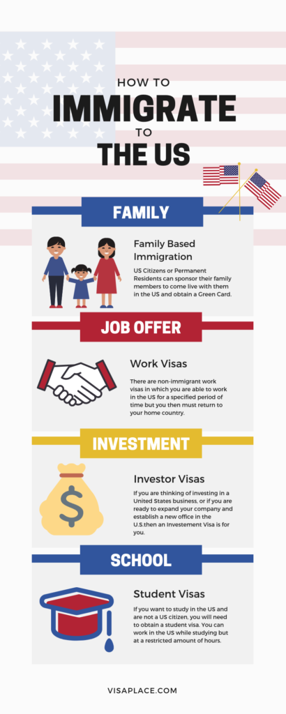 Am I Eligible to Immigrate to the US?