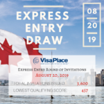 Express Entry Draw #124 August