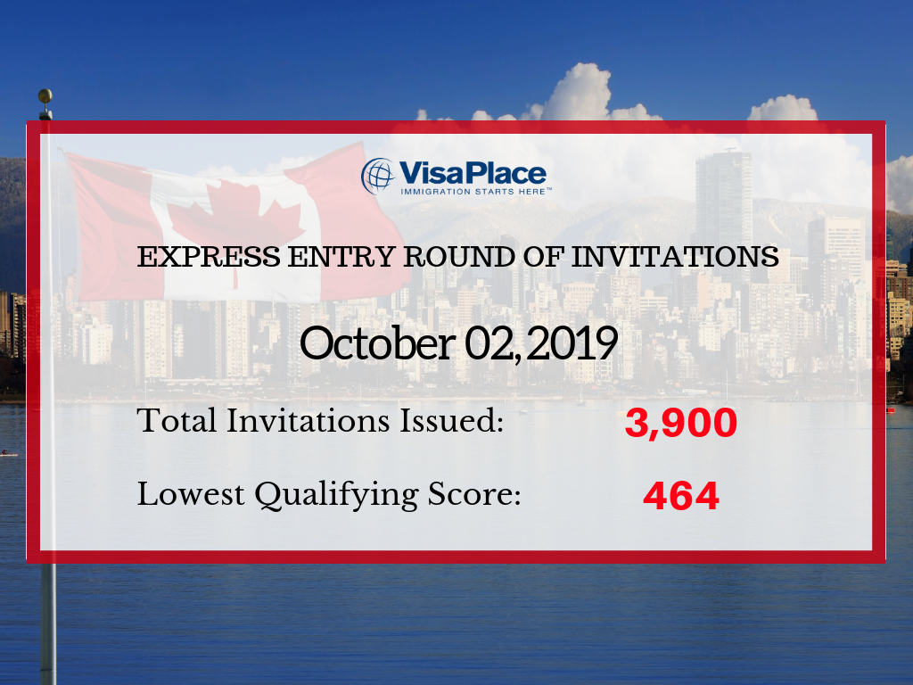 Express Entry Draw 127 October 2